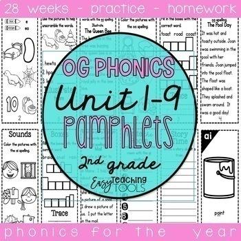 2nd Grade Phonics